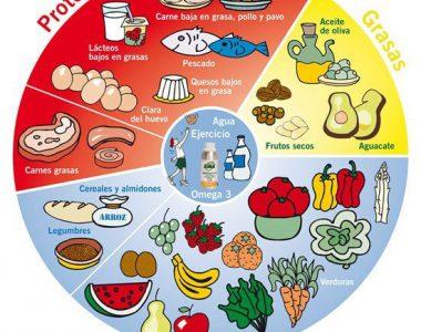 Cách uống tinh bột nghệ tăng cân